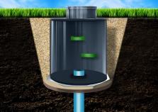 Šachty pre vŕtané studne