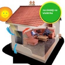 SolarVenti + Industrial = teplovzdušné solárne kolektory na temperovanie, vetranie, odvlhčovanie objektov.