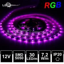 LED pásiky 5m