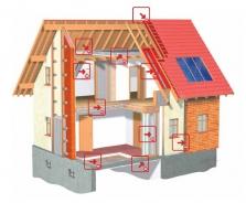 Výstavba, rekonstrukce a renovace obytných domů