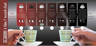 Káva v práci od A do Z