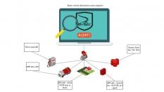 Kamerové systémy, alarmy - BySec