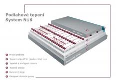 Podlahové vytápění - Systém N16