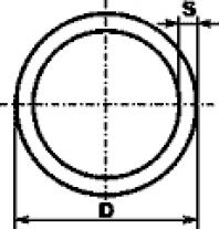 Standardní hliníkový profil