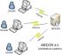 Informační systém Medor