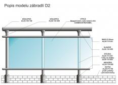 Zábradlí na terasu model D2