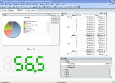 Magis MIS - Manažerský systém, datové sklady