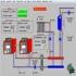 Vizualizace technologie měření a regulace