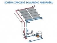 Vyhřívání bazénů - solární ohřevy