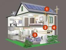 Fotovoltaika - systémy propojené s distribuční sítí (síťová verze)