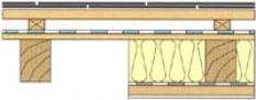 Kontaktní střešní - podstřešní fólie na bednění
