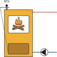 Termostatické ventily pro regulaci výkonu
