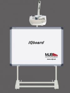 Interaktívna tabuľa Iq Board - prenosné riešenie