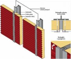 Stenové panely H-wall