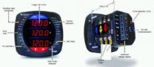 Wattmetre a panelové meradlá Eig