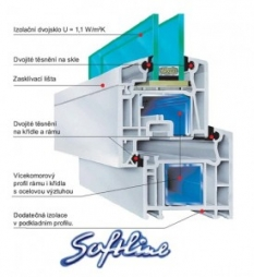 Systém okenních profilů Softline 58 AD