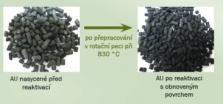 Reaktivace aktivního uhlí