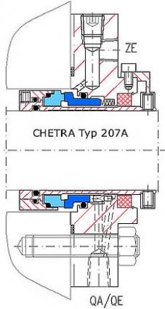 Mechanické upchávky Typ 207A