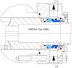 Mechanické upchávky na mieru pre čerpadla Typ 208S