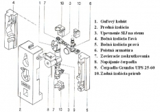 Regusol 1V, Solárna inštalačná jednotka, jednovetvová