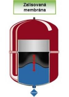 Expanzná nádrž; 18 lit.; 10 bar