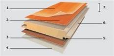 Plovoucí podlahy FIT - CLICK Akustik