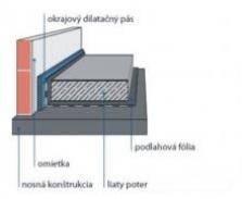 Liate cementové potery
