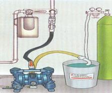 Instalatérské práce - plyn