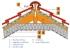 Difuzní kontaktní pojistná hydroizolační folie otevřená