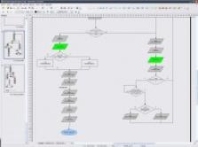 Software pro PLC