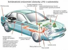Autoplyn