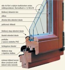 Okna s S-systémem