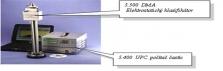 Systém pre hodnotenie       nano častíc SMPS+C