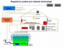 Autonómny riadiaci systém