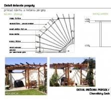 Návrh prvkov drobnej architektúry