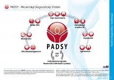 schéma PADSY