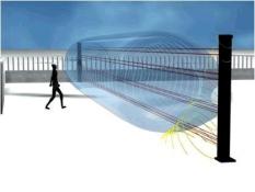 Mikrovlnné bariéry