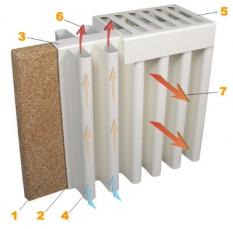 Elektrický topný panel s akumulací 1000W