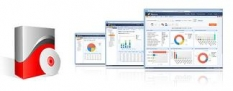 Aktivity - monitoring a sledování PC