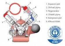Mikrokogenerační jednotky