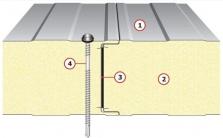 Sendvičové izolační PUR panely