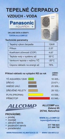 Tepelná čerpadla Panasonic vzduch/voda, online měření teplot a spotřeby