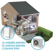 Hybridné tepelné čerpadlo - Daikin Altherma Hybrid