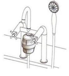 Kúpeľňové filtre