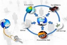 Vývoj softwarových aplikací