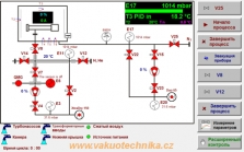 Řídící systémy na platformě Control Web