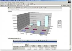 BI Dynamická analýza dat