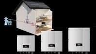 Solární střídače INVT